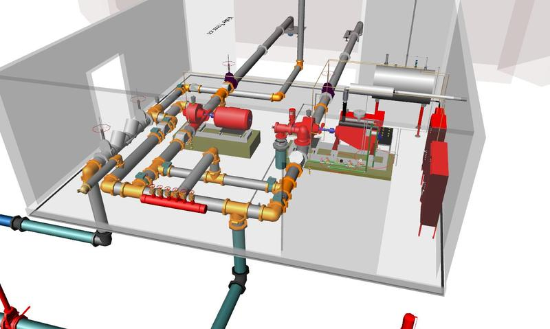 Fire Pump Design A Complete Guide Panorama Consulting Engineering Inc Usa