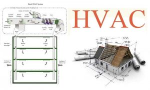 HVAC Controls & Automation Systems